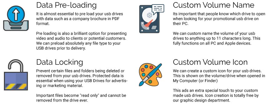 USB Data services