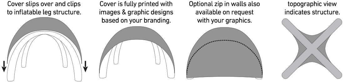Inflatable Diagram