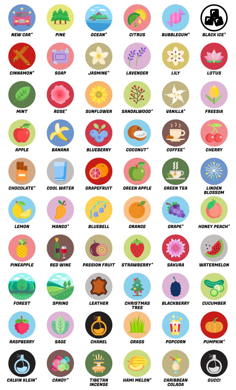 Scents to choose from: new car, pine, ocean, citrus, bubblegum, black diamond, cinnamon, ginger, jasmine, lavender, lily, lotus, mint, rose, sunflower, tulip, vanilla, violet, apple, banana, blueberry, coconut, coffee, cherry, chocolate, cool water, grapefruit, green apple, green tea, honey, lemon, mango, milk, orange, papaya, peach, pineapple, red wine, starfruit, strawberry, sweet corn, watermelon, forest, nature, leather, christmas tree