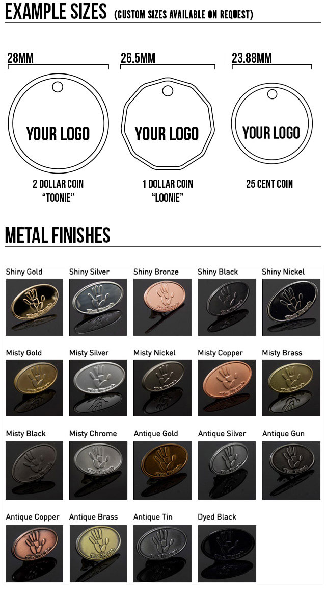 Trolley Coin Specs