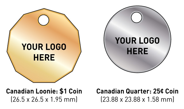 Trolley Coin Sizes