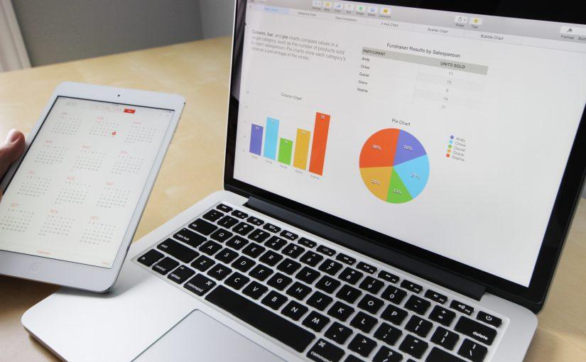 Social Media Marketing: 3 Important Pitfalls To Avoid